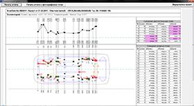 Анализ контрольных точек геометрии кузова